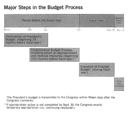 staffpicks_budget